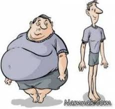 چاقي و لاغري